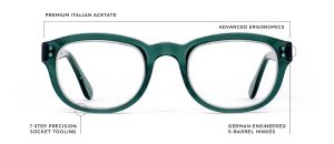 glasses_breakdown